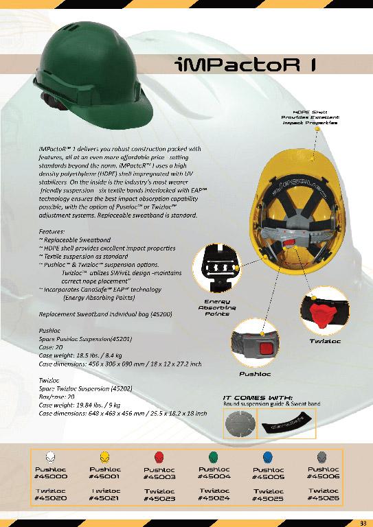 کلاه ایمنی کاناسیف - ایمپکتور 1 - impactor